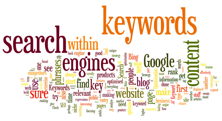 Finding Relevant Seo Keywords For Your Website